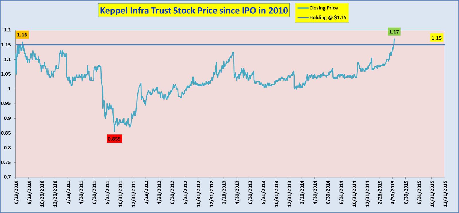 value investing world   autos weblog