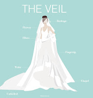 Hilton Naples Wedding, Wedding in Naples, Wedding Veil