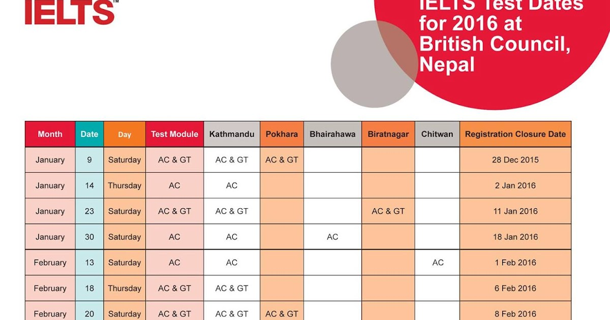 british council nepal ielts exam centre