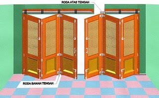 SISTIM LIPAT (FOLDING DOOR)