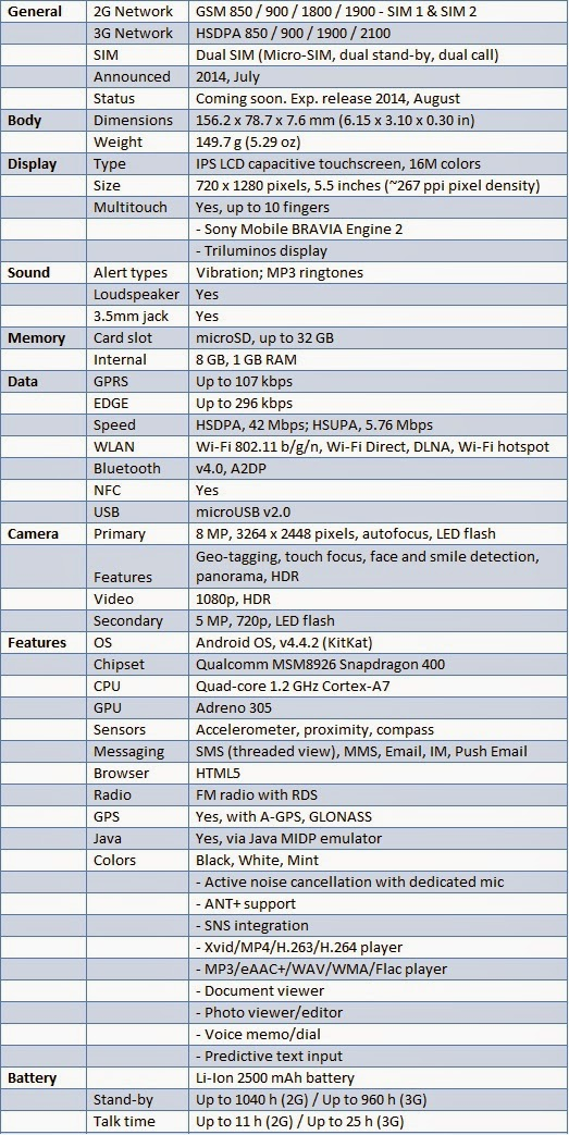 Specifications of Sony Xperia C3