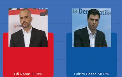 Elezioni  sindaco Tirana 2011 - ha vinto la capitale albanese