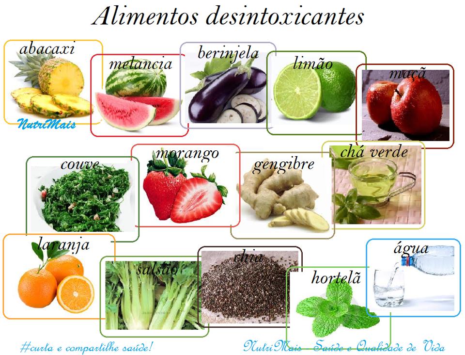 Alimentos Desintoxicantes