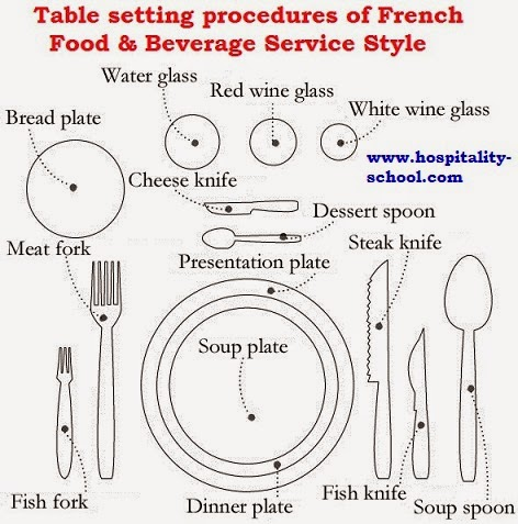 Remarkable French Table Set Up Gallery - Best Image Engine ...