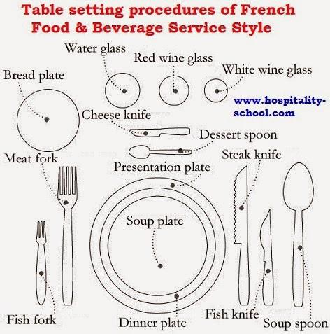 //.hospitality-school.com/wp-content/  sc 1 st  Loris Decoration & table setting procedure u2013 Loris Decoration