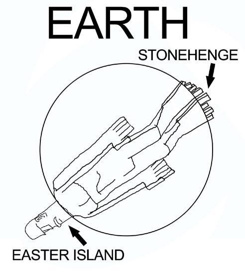 Easter Island Stonehenge jjbjorkman.blogspot.com