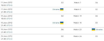 Jadwal UERO Grup D