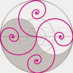 Espirales de Vida