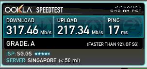 SSH Singapura SG.GS