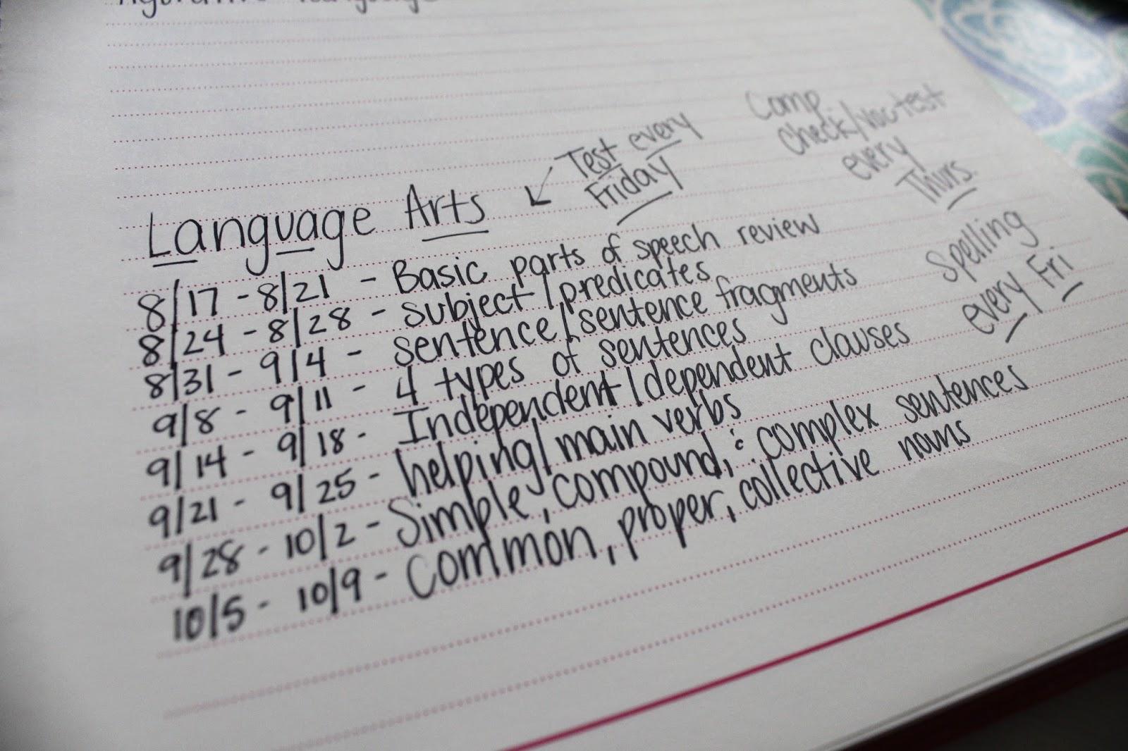 1st grading period pacing guide details life in fifth grade rh lifeinfifthgrade com 5th Grade Math Worksheets 5th Grade Grammar Worksheets