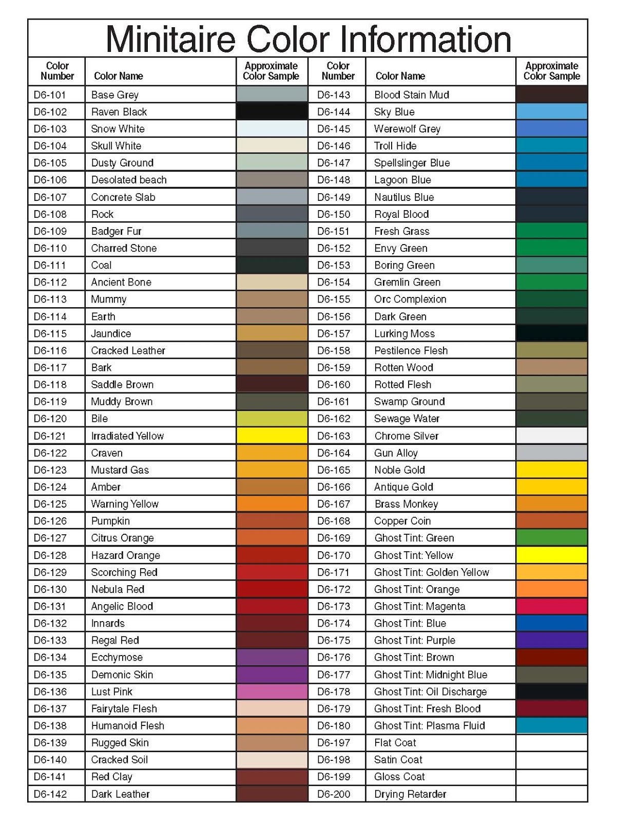 Biohazard painting badger minitaire airbrush paints review color chart geenschuldenfo Images