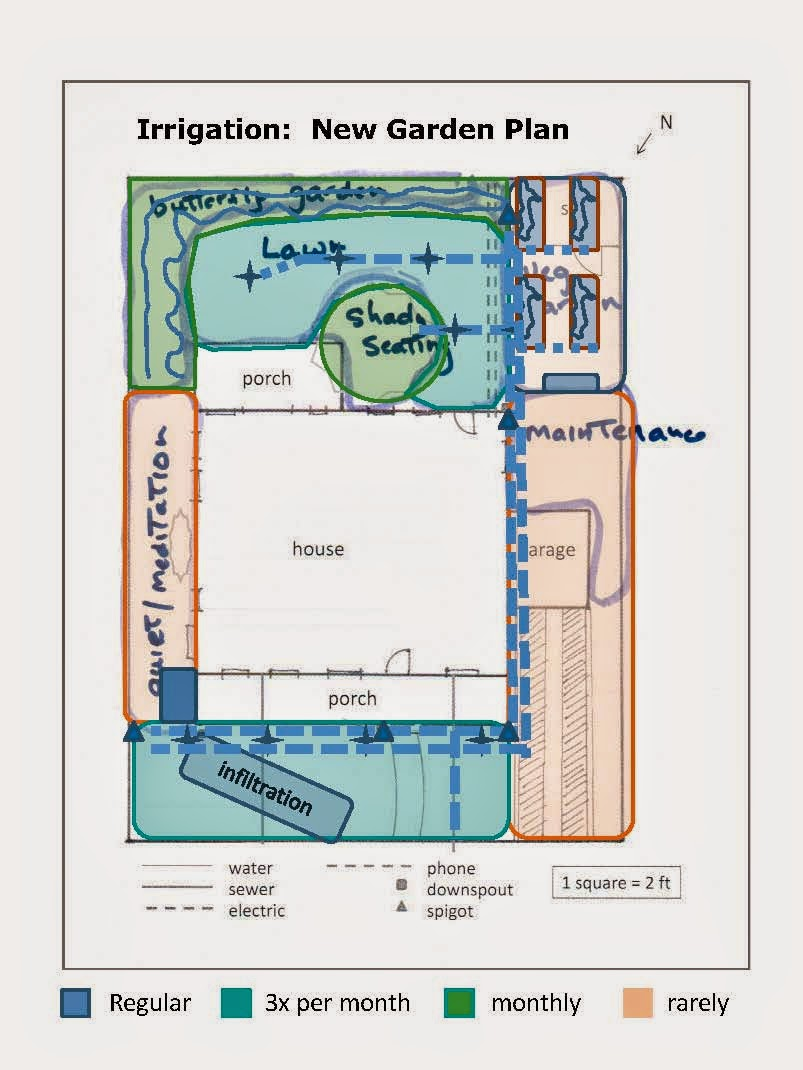 Mother Natureu0027s Backyard   A Water Wise Garden: Designing Your New  California Garden: 9. Managing Water U2013 Part 2. Irrigation Systems