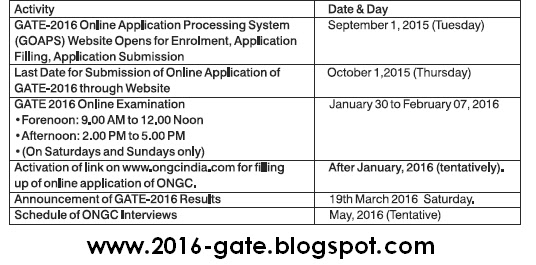 ONGC DAtes Gate 2016 || http://2016-gate.blogspot.in/