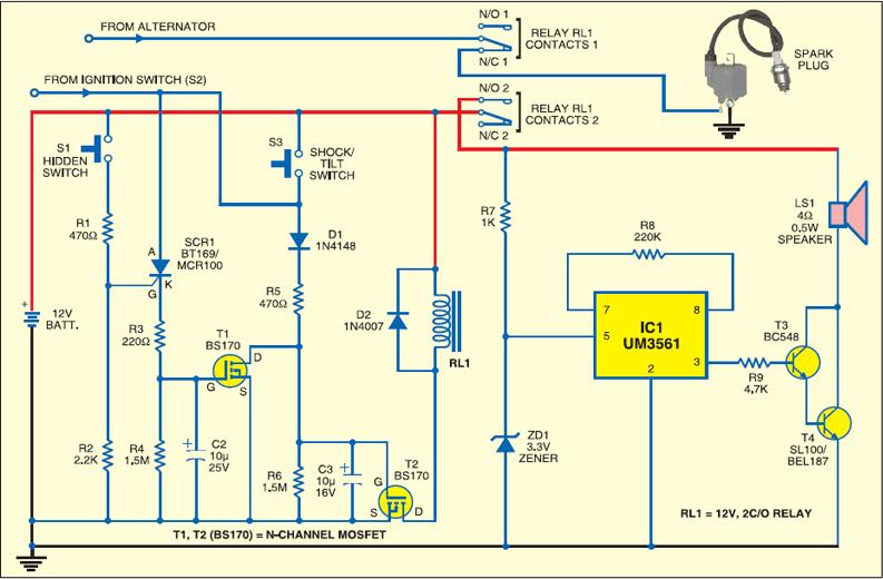 Automotive Electronic Project