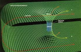 Pengenalan Fenomena Wormhole, Menurut Al Qur'an?