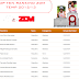 TOP TEN ZDM 2012_2013