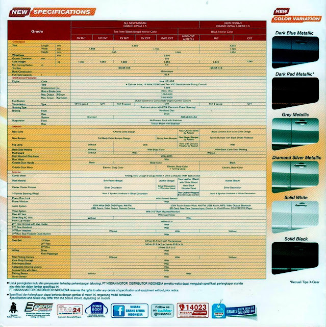 Tabel Spesifikasi Nissan Grand Livina 2015 2016