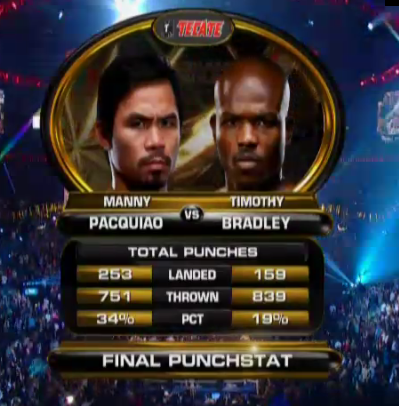 pacquiao and bradley result