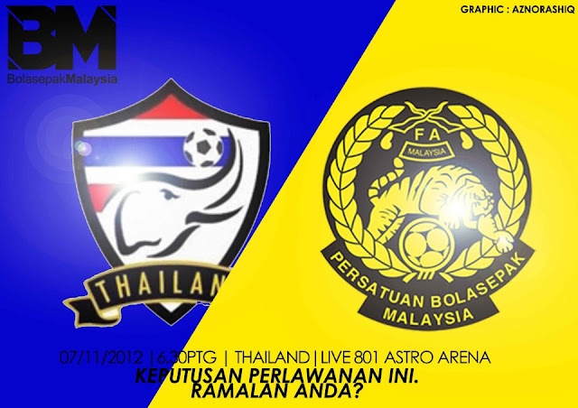 Keputusan Thailand vs Malaysia 7 November 2012