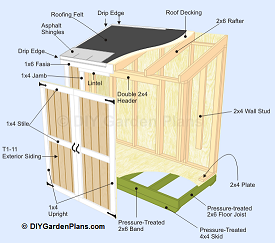 Shed Plans 8×8 : Build A Shed With Pallets Do You Need ...
