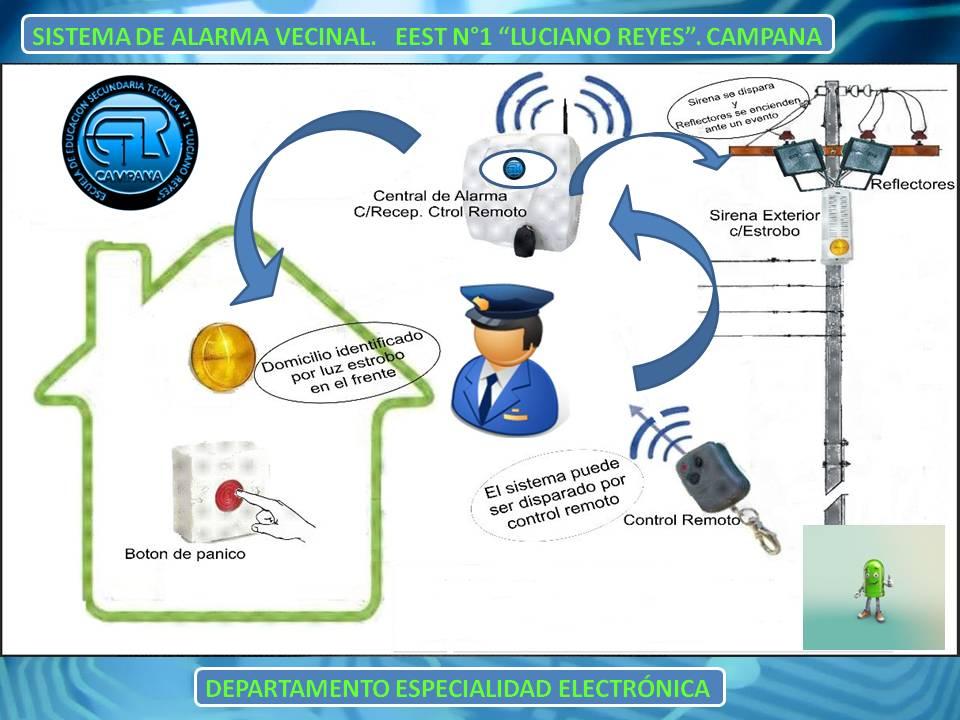 Notitr nica electr nicos de campana especificaciones for Sistema de alarma