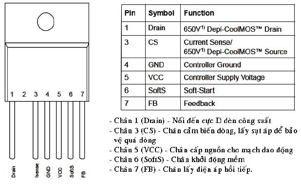 Hình 57 - Hình dáng và chức năng của các chân IC