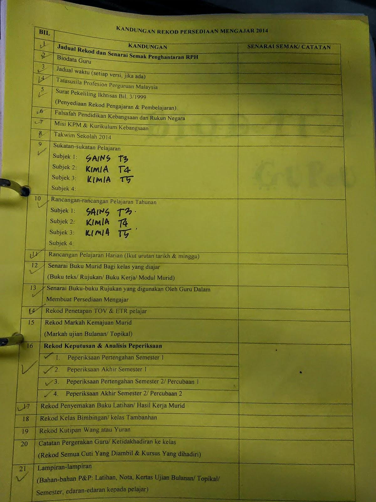 Senarai Kandungan Rekod Persediaan Mengajar