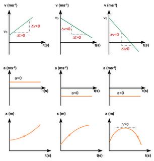 Fisica tipos de movimientos fisicos - Tipos de sensores de movimiento ...