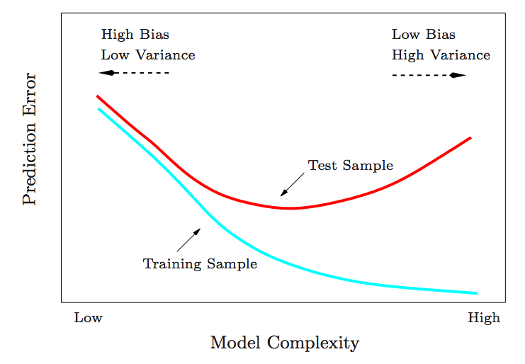 Machine learning in 10 pictures