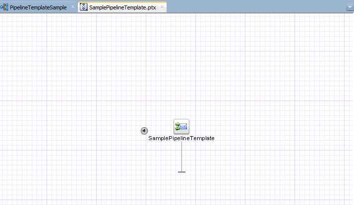 OSB 12c Pipeline Template Default Message Flow