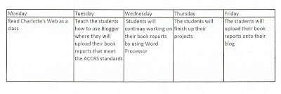 week lesson plan for second grade