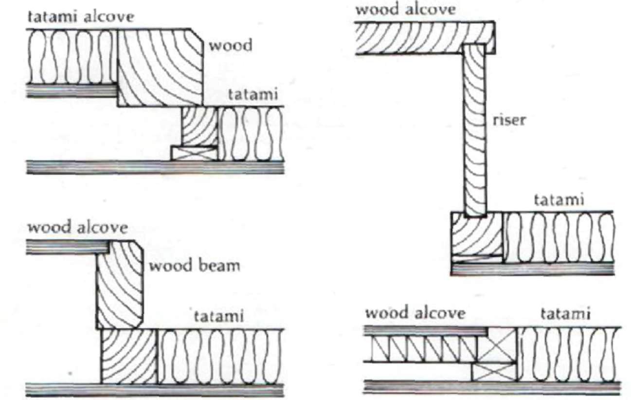 http://3.bp.blogspot.com/-I8MVRYBNtJA/TuXXziqCNXI/AAAAAAAAAwE/TfOZu8kkqMo/s1600/remodeling-house-ideas-187c.jpg