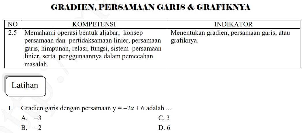 Latihan Soal Gradien Persamaan Garis Dan Grafiknya Matematika