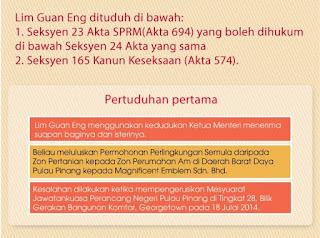 Fakta pendakwaan Lim Guan Eng, Phang Li Koon