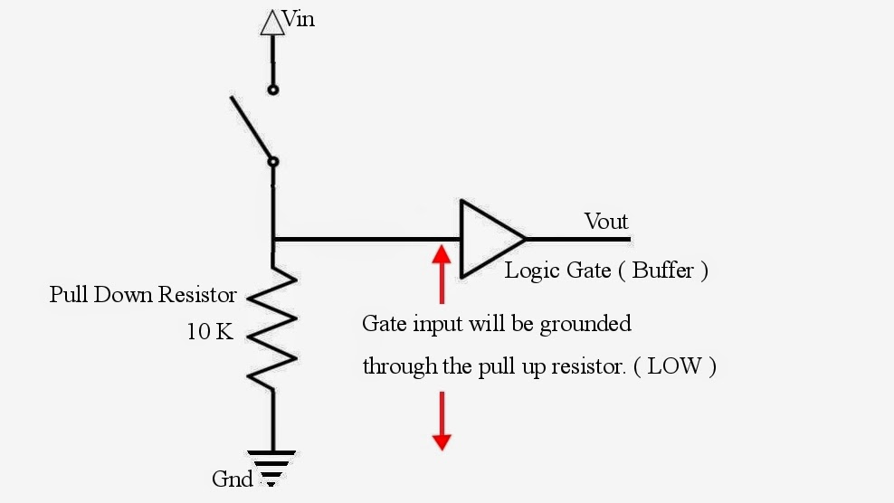 what is pull down resistor   how does pull down resistor