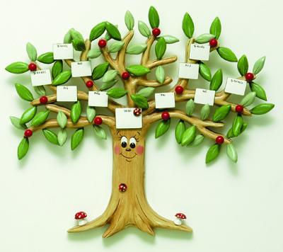 tô atoa blog fim da árvore genealógica por luiz fernando veríssimo