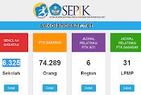 Daftar Sekolah Yang Menerapkan Kurikulum 2013