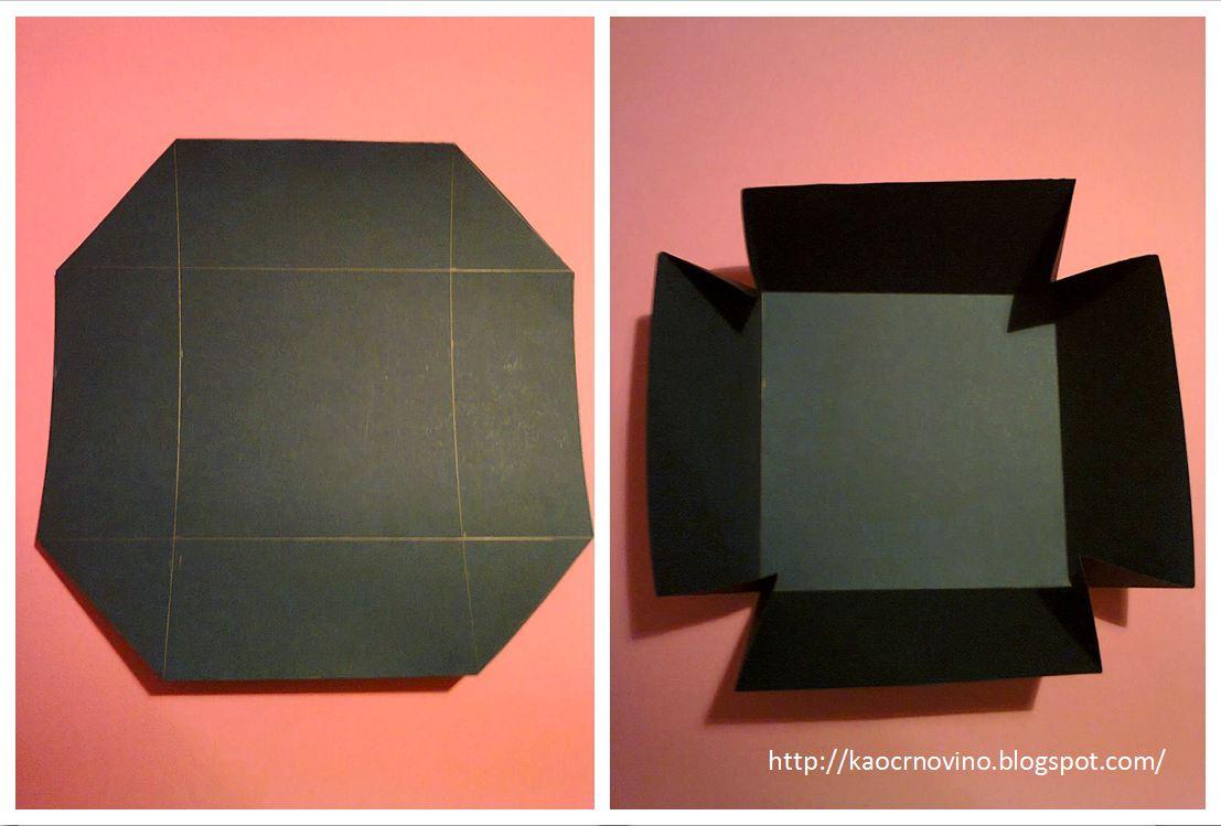 Kako napraviti poklopac od forexa