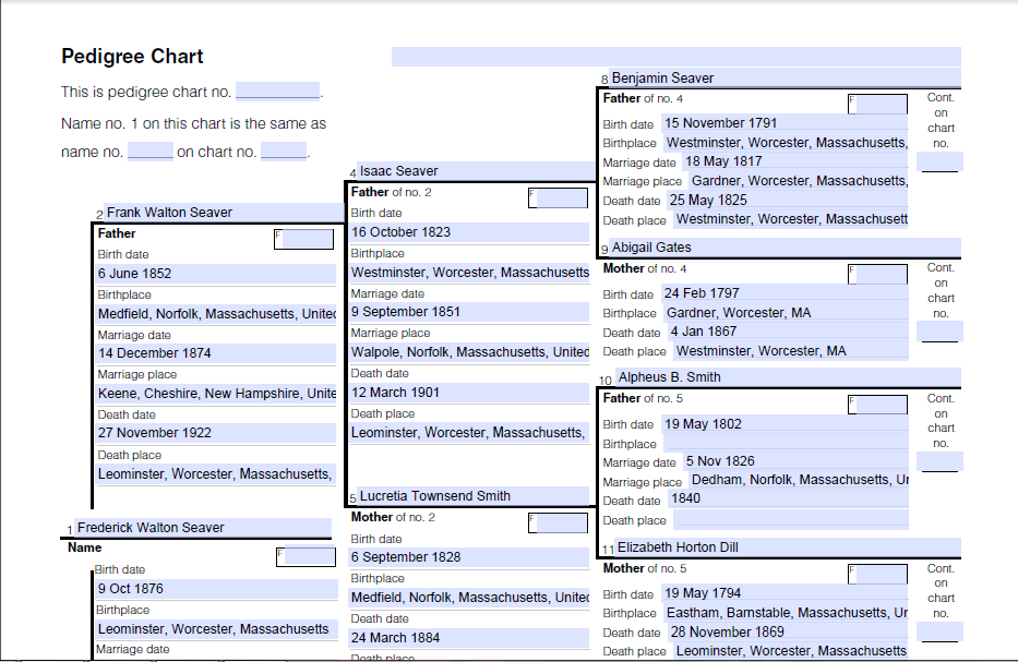 Genea-Musings: FamilySearch Family Tree Prints Pedigree Charts and ...