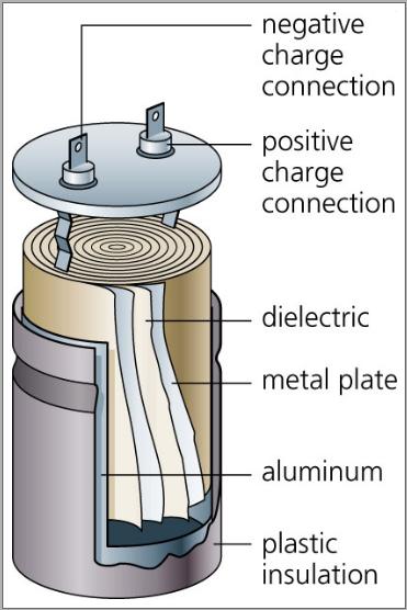 Kapasitor bank industri download wiring diagram pada saat kapasitor penuh dengan muatan elektron maka tegangan akan berubah kemudian elektron akan ke luar dari kapasitor dan mengalir ke dalam rangkaian cheapraybanclubmaster Gallery