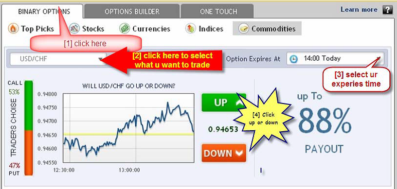 Option trading course in bangalore