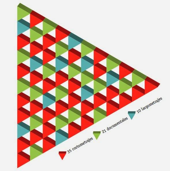 cartel muestra del audiovisual andaluz de la universidad de Córdoba