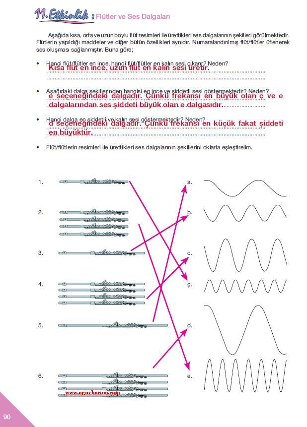 %C3%A7al%C4%B1%C5%9Fma+kitab%C4%B1+sayfa+90%2C+11.+etkinlik+cevaplar%C4%B1.JPG (618×861)