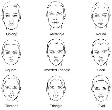 http://3.bp.blogspot.com/-IAZH4Mwrgpw/TyWg9-rV3KI/AAAAAAAACq4/MkujaDaJBoU/s400/women_face_shape.jpg