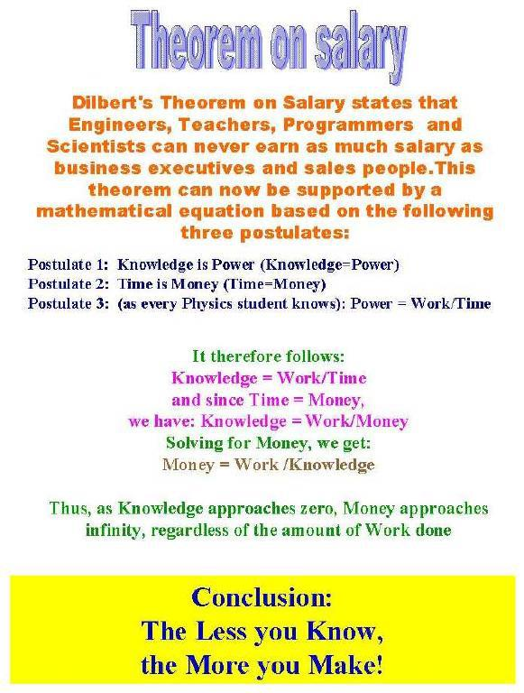 Theorem Of Salary