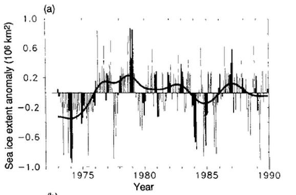 IPCC FAR Fig7.20a