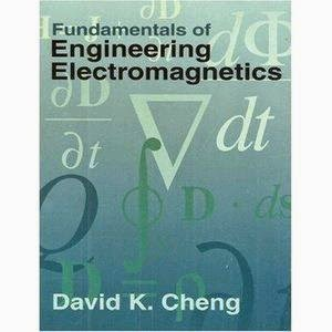 ENGINEERING ELECTROMAGNETICS INAN SOLUTIONS MANUAL