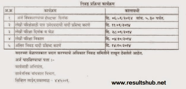 Important Dates Yavatmal PWD Bharti 2014