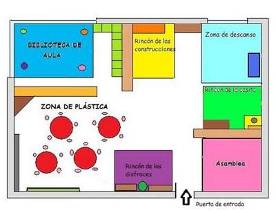 Los rincones del aula funcionamiento de los rincones for Plano aula educacion infantil