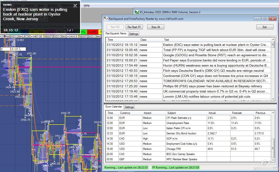 Forex factory financial calendar